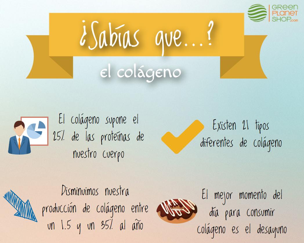 colágeno-propiedades